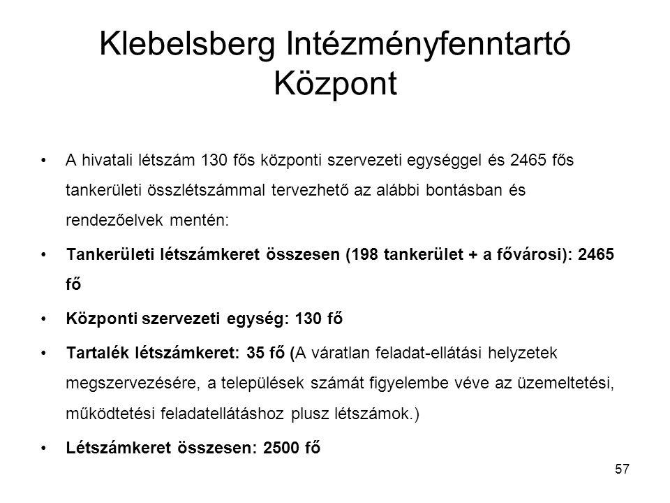 57 Klebelsberg Intézményfenntartó Központ •A hivatali létszám 130 fős központi szervezeti egységgel és 2465 fős tankerületi összlétszámmal tervezhető az alábbi bontásban és rendezőelvek mentén: •Tankerületi létszámkeret összesen (198 tankerület + a fővárosi): 2465 fő •Központi szervezeti egység: 130 fő •Tartalék létszámkeret: 35 fő (A váratlan feladat-ellátási helyzetek megszervezésére, a települések számát figyelembe véve az üzemeltetési, működtetési feladatellátáshoz plusz létszámok.) •Létszámkeret összesen: 2500 fő