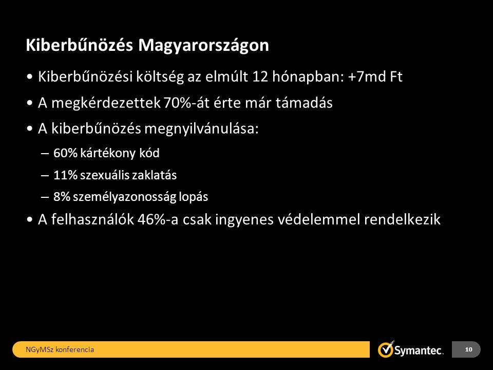 Kiberbűnözés Magyarországon •Kiberbűnözési költség az elmúlt 12 hónapban: +7md Ft •A megkérdezettek 70%-át érte már támadás •A kiberbűnözés megnyilvánulása: – 60% kártékony kód – 11% szexuális zaklatás – 8% személyazonosság lopás •A felhasználók 46%-a csak ingyenes védelemmel rendelkezik NGyMSz konferencia 10