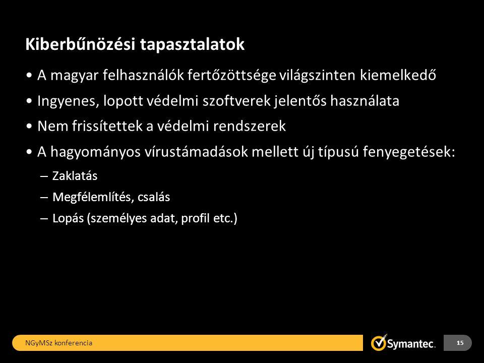 Kiberbűnözési tapasztalatok •A magyar felhasználók fertőzöttsége világszinten kiemelkedő •Ingyenes, lopott védelmi szoftverek jelentős használata •Nem frissítettek a védelmi rendszerek •A hagyományos vírustámadások mellett új típusú fenyegetések: – Zaklatás – Megfélemlítés, csalás – Lopás (személyes adat, profil etc.) NGyMSz konferencia 15