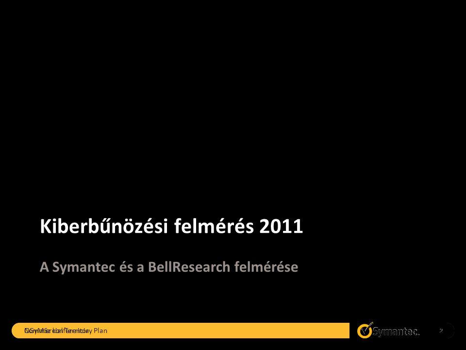 Kiberbűnözési felmérés 2011 NGyMSz konferencia 2 A Symantec és a BellResearch felmérése Commercial Territory Plan 2