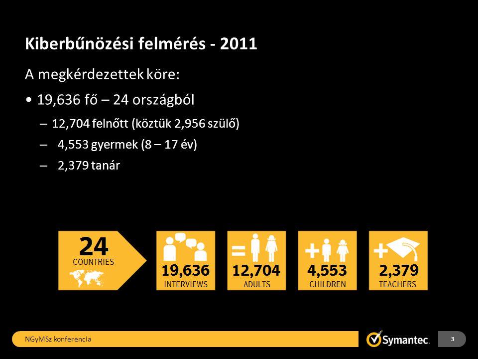 Kiberbűnözési felmérés - 2011 A megkérdezettek köre: •19,636 fő – 24 országból – 12,704 felnőtt (köztük 2,956 szülő) – 4,553 gyermek (8 – 17 év) – 2,379 tanár NGyMSz konferencia 3