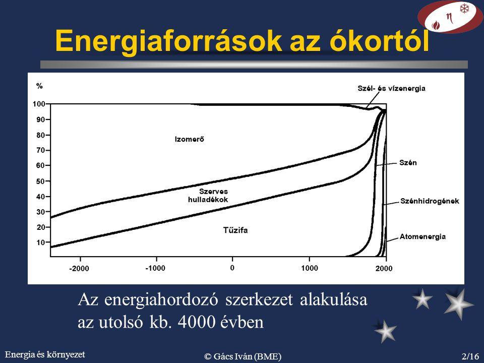 Energia és környezet © Gács Iván (BME)2/16 Energiaforrások az ókortól Az energiahordozó szerkezet alakulása az utolsó kb. 4000 évben