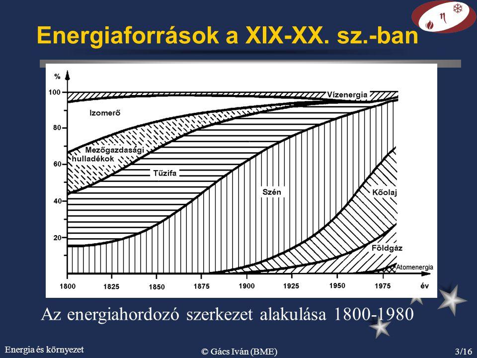 Energia és környezet © Gács Iván (BME)3/16 Energiaforrások a XIX-XX. sz.-ban Az energiahordozó szerkezet alakulása 1800-1980