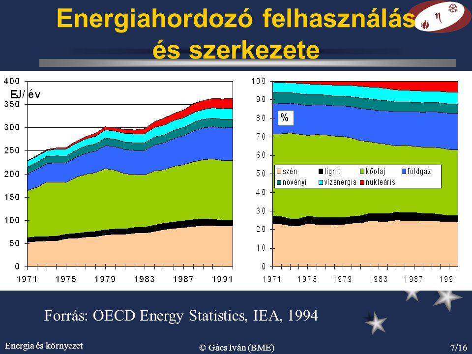 Energia és környezet © Gács Iván (BME)8/16 skála: Mtoe/év millió tonna olajegyenérték 1 Mtoe = 41,868 PJ 400 EJ Világ energiafelhasználása és alapenergia szerkezete Vízenergia leértékelése !