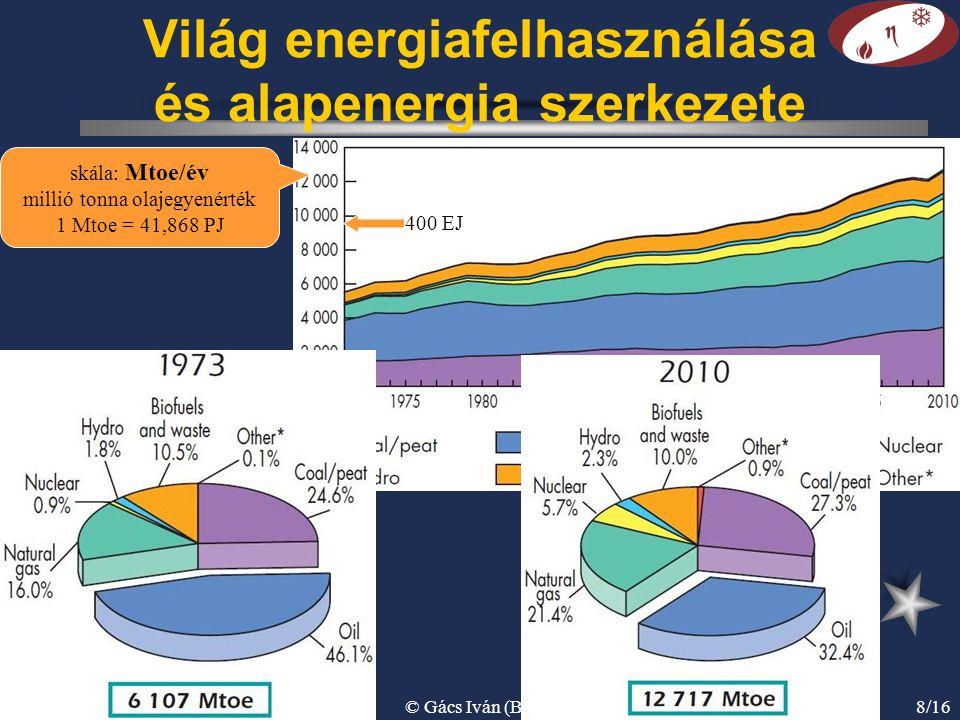 Energia és környezet © Gács Iván (BME)8/16 skála: Mtoe/év millió tonna olajegyenérték 1 Mtoe = 41,868 PJ 400 EJ Világ energiafelhasználása és alapener