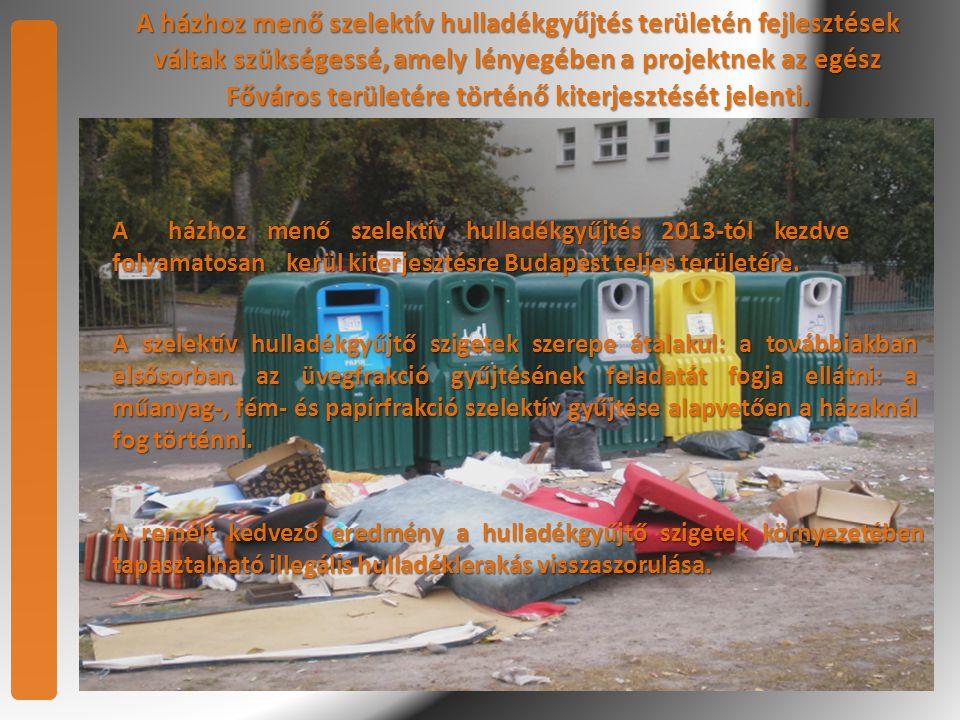 A házhoz menő szelektív hulladékgyűjtés 2013-tól kezdve folyamatosan kerül kiterjesztésre Budapest teljes területére.