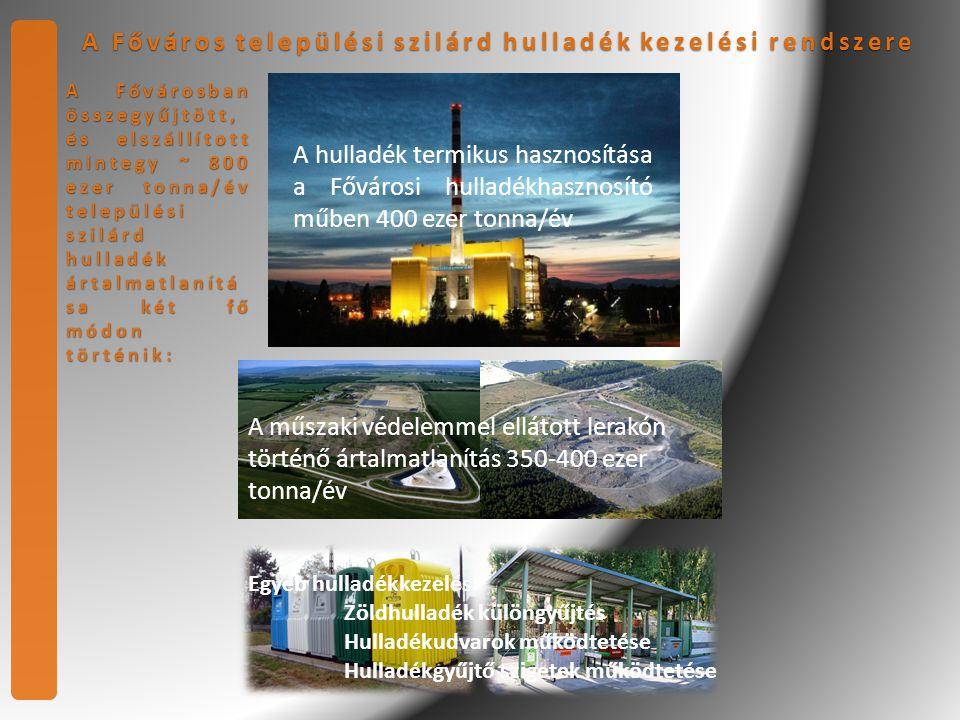 Hulladék begyűjtési és szállítási Igazgatóság Főbb feladatai: • A lakóházaknál, gazdálkodó szervezeteknél és intézményeknél keletkezett hulladék meghatározott időközönkénti összegyűjtése, elszállítása szerződés alapján, illetve eseti jelleggel, • a lomtalanítási akció előkészítése és lebonyolítása, • a szelektív gyűjtési rendszerek működtetése és irányítása, • a hulladékszállításhoz használt tartályok kihelyezése, visszaszállítása és szükség szerinti cseréjének biztosítása, a hulladékgyűjtő járatok logisztikájának kialakítása és optimalizálása, • a munkavégzés technológiai, műveleti, kezelési utasításainak kidolgozása és folyamatos karbantartása, • közreműködő vállalkozók Keretszerződés és Végrehajtási Ügyrend szerinti tevékenységének felügyelete, ellenőrzése.