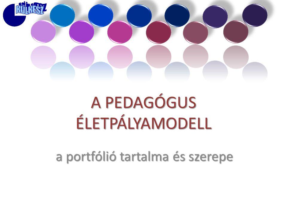 A PEDAGÓGUS ÉLETPÁLYAMODELL a portfólió tartalma és szerepe