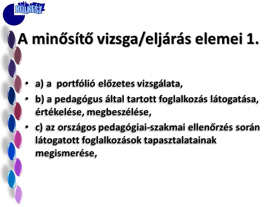 • a) a portfólió előzetes vizsgálata, • b) a pedagógus által tartott foglalkozás látogatása, értékelése, megbeszélése, • c) az országos pedagógiai-szakmai ellenőrzés során látogatott foglalkozások tapasztalatainak megismerése, • a) a portfólió előzetes vizsgálata, • b) a pedagógus által tartott foglalkozás látogatása, értékelése, megbeszélése, • c) az országos pedagógiai-szakmai ellenőrzés során látogatott foglalkozások tapasztalatainak megismerése, A minősítő vizsga/eljárás elemei 1.