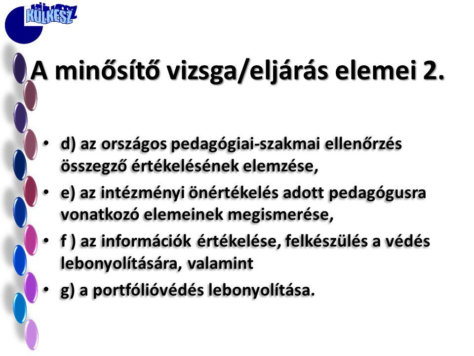 • d) az országos pedagógiai-szakmai ellenőrzés összegző értékelésének elemzése, • e) az intézményi önértékelés adott pedagógusra vonatkozó elemeinek m
