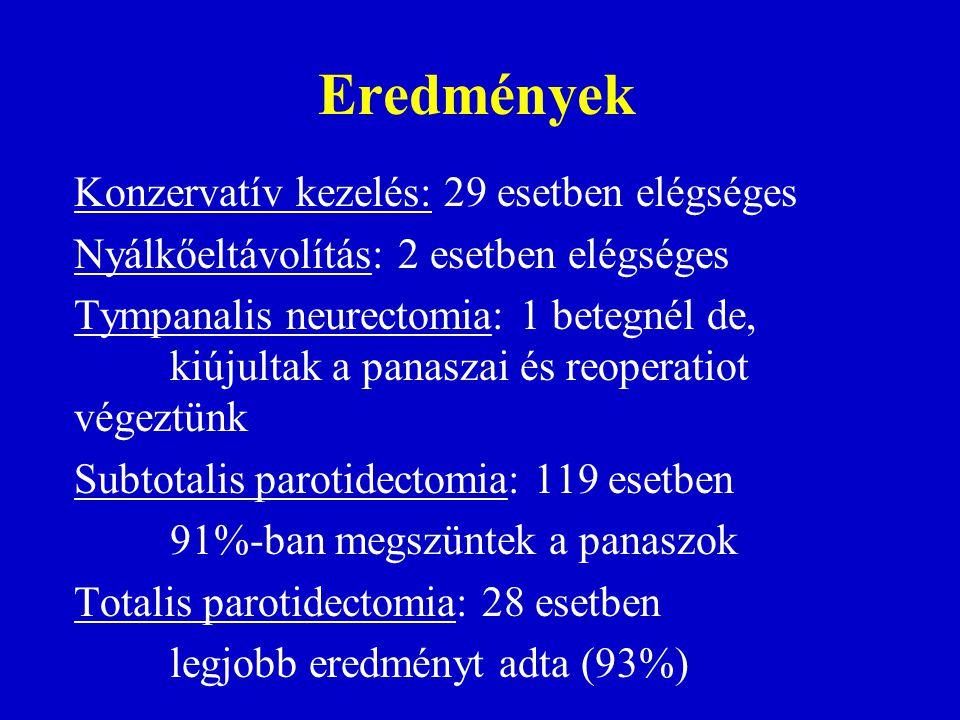 Eredmények Konzervatív kezelés: 29 esetben elégséges Nyálkőeltávolítás: 2 esetben elégséges Tympanalis neurectomia: 1 betegnél de, kiújultak a panasza
