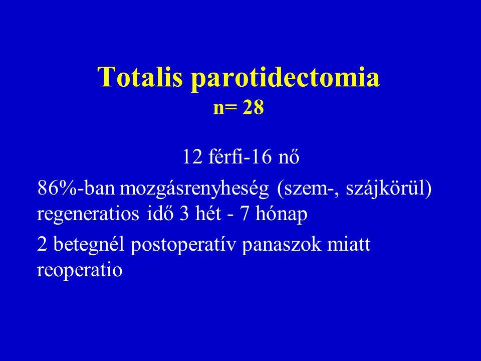 Totalis parotidectomia n= 28 12 férfi-16 nő 86%-ban mozgásrenyheség (szem-, szájkörül) regeneratios idő 3 hét - 7 hónap 2 betegnél postoperatív panasz