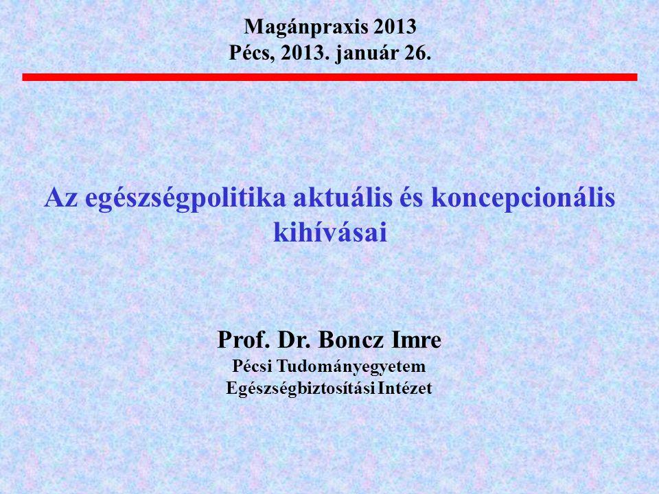Az egészségpolitika aktuális és koncepcionális kihívásai Magánpraxis 2013 Pécs, 2013. január 26. Prof. Dr. Boncz Imre Pécsi Tudományegyetem Egészségbi