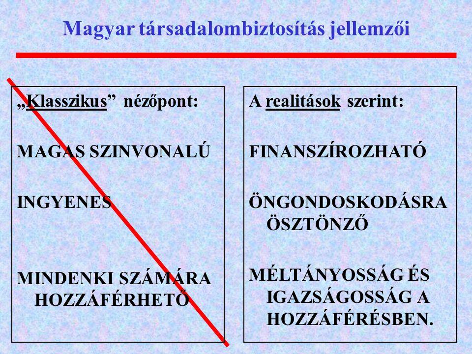 """Magyar társadalombiztosítás jellemzői """"Klasszikus"""" nézőpont: MAGAS SZINVONALÚ INGYENES MINDENKI SZÁMÁRA HOZZÁFÉRHETŐ A realitások szerint: FINANSZÍROZ"""