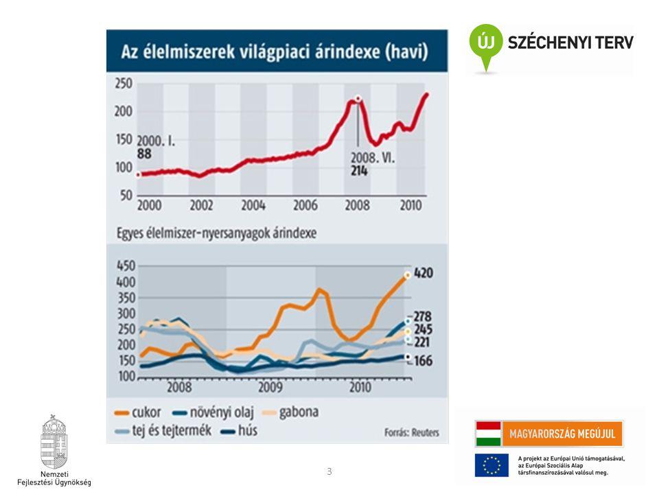 24 ÉvÉv 201020112012 3 é v átlaga Esetsz á m 133638 ChPV/TuPV9 (69%)29 (81%)33 (87%) 79%  Reo3 (23%)32 (89%)27 (71%) 61%  ANV8 (62%)21 (58%)18 (47%) 56%  ChAstro5 (38%)18 (50%)11 (29%) 39%  AvAst6 (46%)8 (22%)4 (11%) 26%  AvRota1 (8%)2 (6%)0 5%  Eredmények PCR vizsgálatok csirkeállományokban