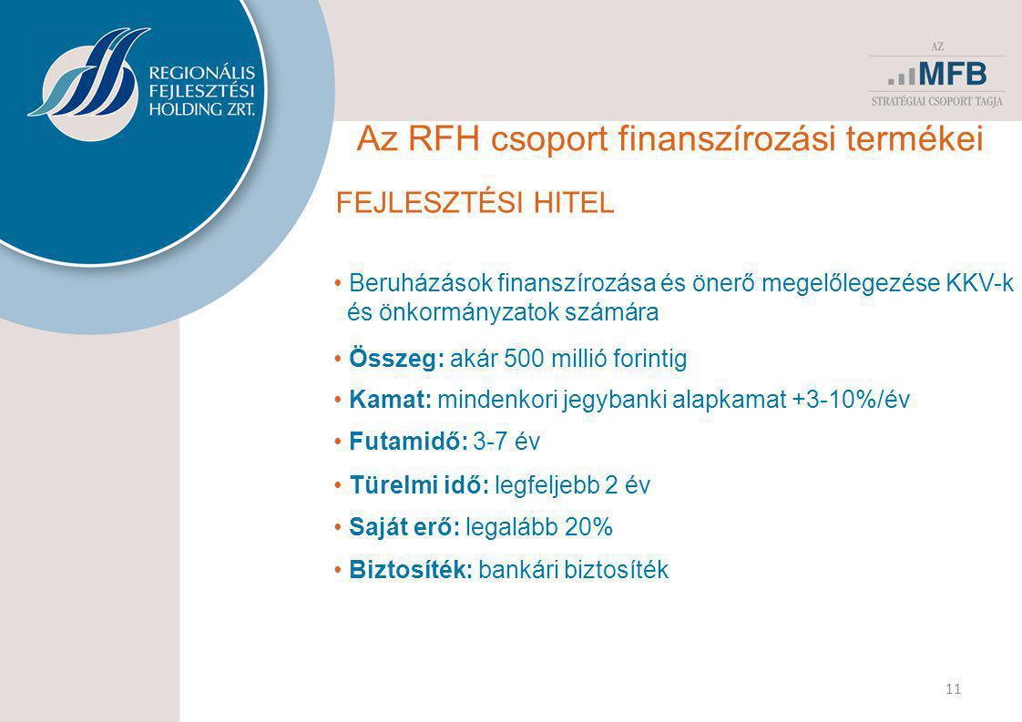 FEJLESZTÉSI HITEL • Beruházások finanszírozása és önerő megelőlegezése KKV-k és önkormányzatok számára • Összeg: akár 500 millió forintig • Kamat: mindenkori jegybanki alapkamat +3-10%/év • Futamidő: 3-7 év • Türelmi idő: legfeljebb 2 év • Saját erő: legalább 20% 11 • Biztosíték: bankári biztosíték Az RFH csoport finanszírozási termékei