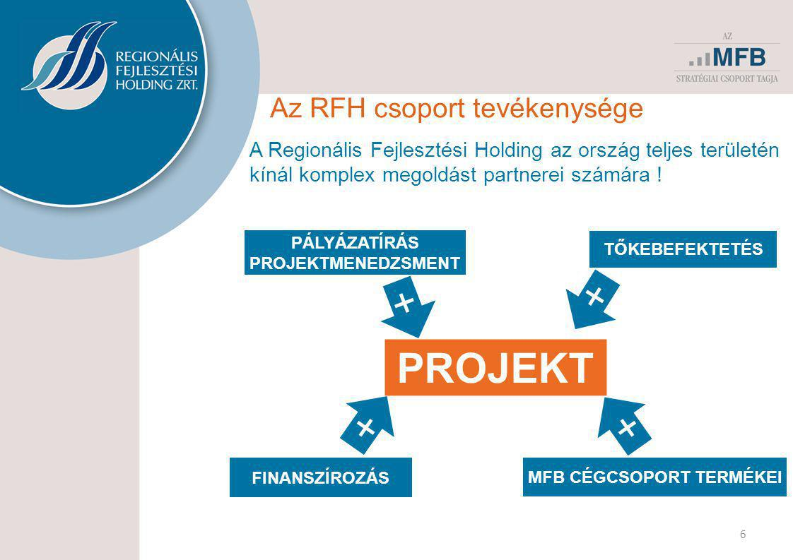 Az RFH csoport tevékenysége PÁLYÁZATÍRÁS PROJEKTMENEDZSMENT TŐKEBEFEKTETÉS FINANSZÍROZÁS + 6 MFB CÉGCSOPORT TERMÉKEI + PROJEKT + + A Regionális Fejlesztési Holding az ország teljes területén kínál komplex megoldást partnerei számára !
