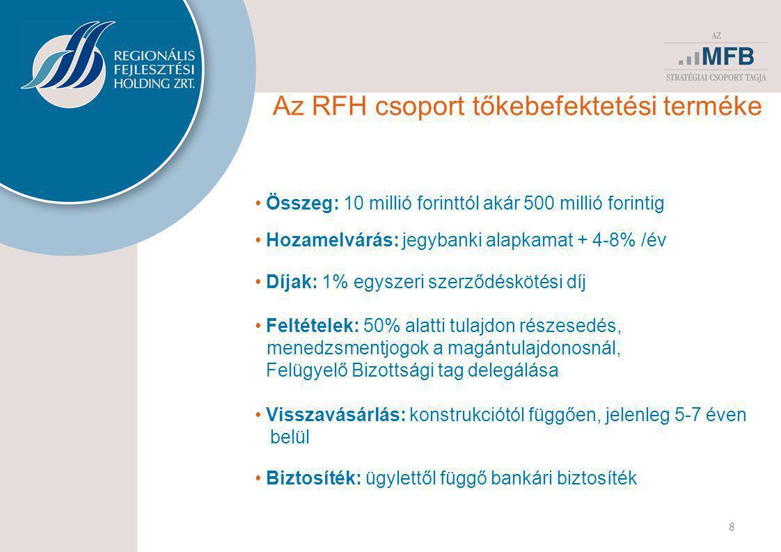 9 Az RFH csoport finanszírozási termékei • Támogatás- megelőlegező kölcsön • Fejlesztési hitel • Forgóeszköz-hitel 2009-2012 között vállalkozások, önkormányzatok és önkormányzati tulajdonú társaságok részére összesen 4,9 milliárd összegű kölcsönt folyósítottunk