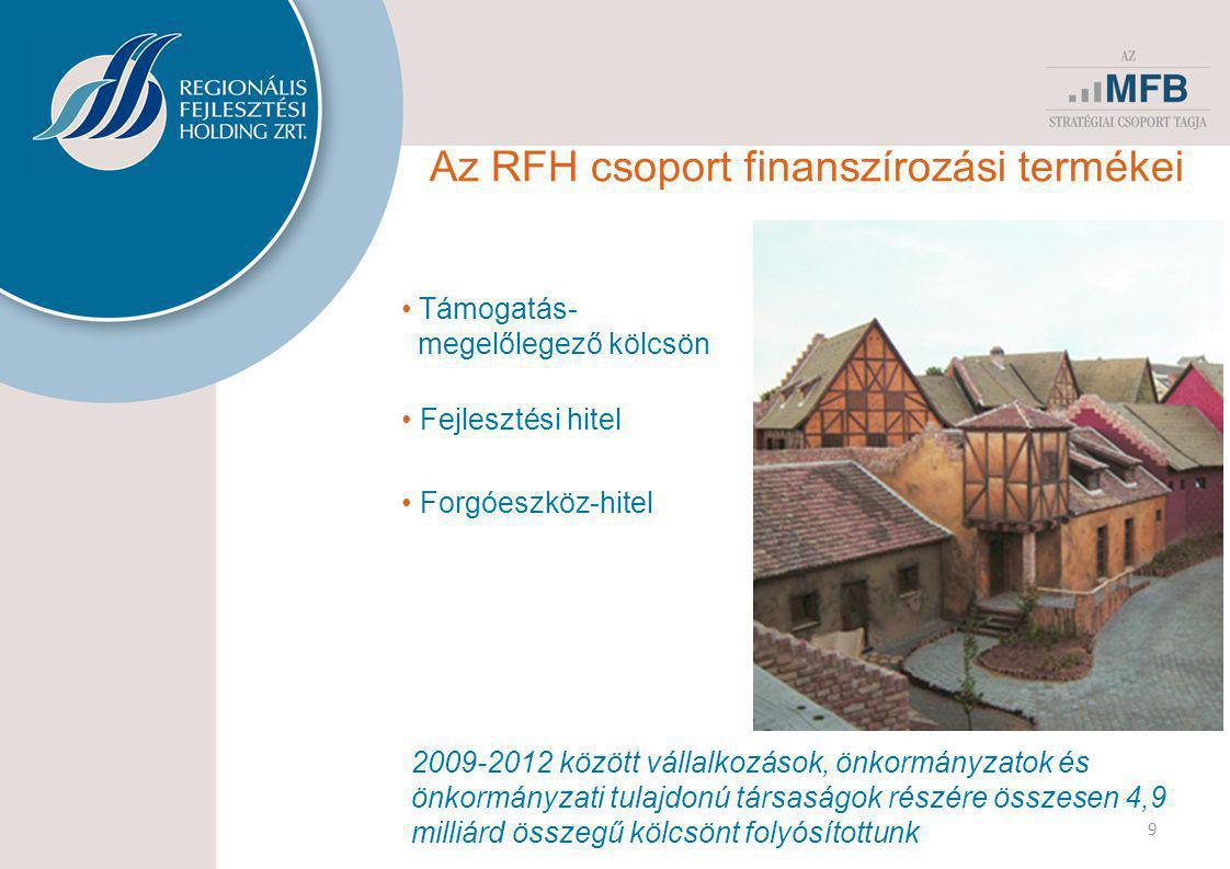 9 Az RFH csoport finanszírozási termékei • Támogatás- megelőlegező kölcsön • Fejlesztési hitel • Forgóeszköz-hitel 2009-2012 között vállalkozások, önk