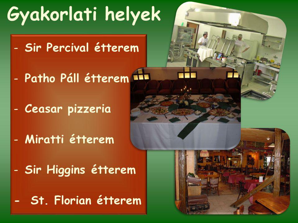 Gyakorlati helyek -Sir Percival étterem -Patho Páll étterem -Ceasar pizzeria -Miratti étterem -Sir Higgins étterem - St. Florian étterem