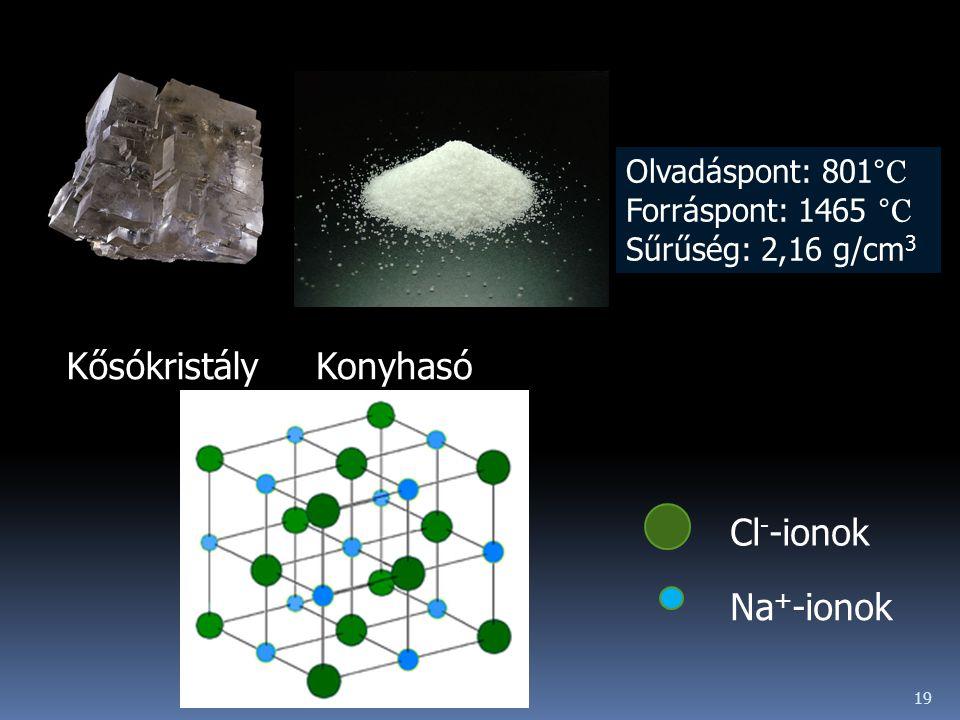 19 Na + -ionok Cl - -ionok Kősókristály Olvadáspont: 801 °C Forráspont: 1465 °C Sűrűség: 2,16 g/cm 3 Konyhasó
