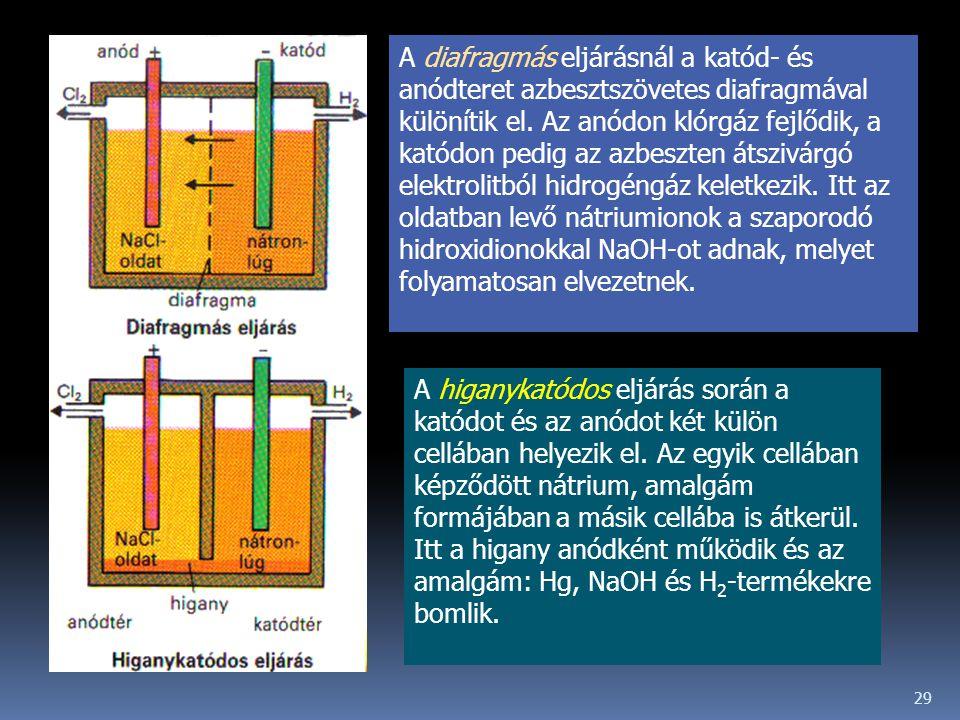 29 A higanykatódos eljárás során a katódot és az anódot két külön cellában helyezik el. Az egyik cellában képződött nátrium, amalgám formájában a mási