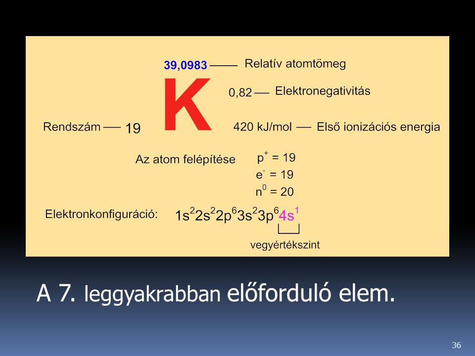 36 A 7. leggyakrabban előforduló elem.