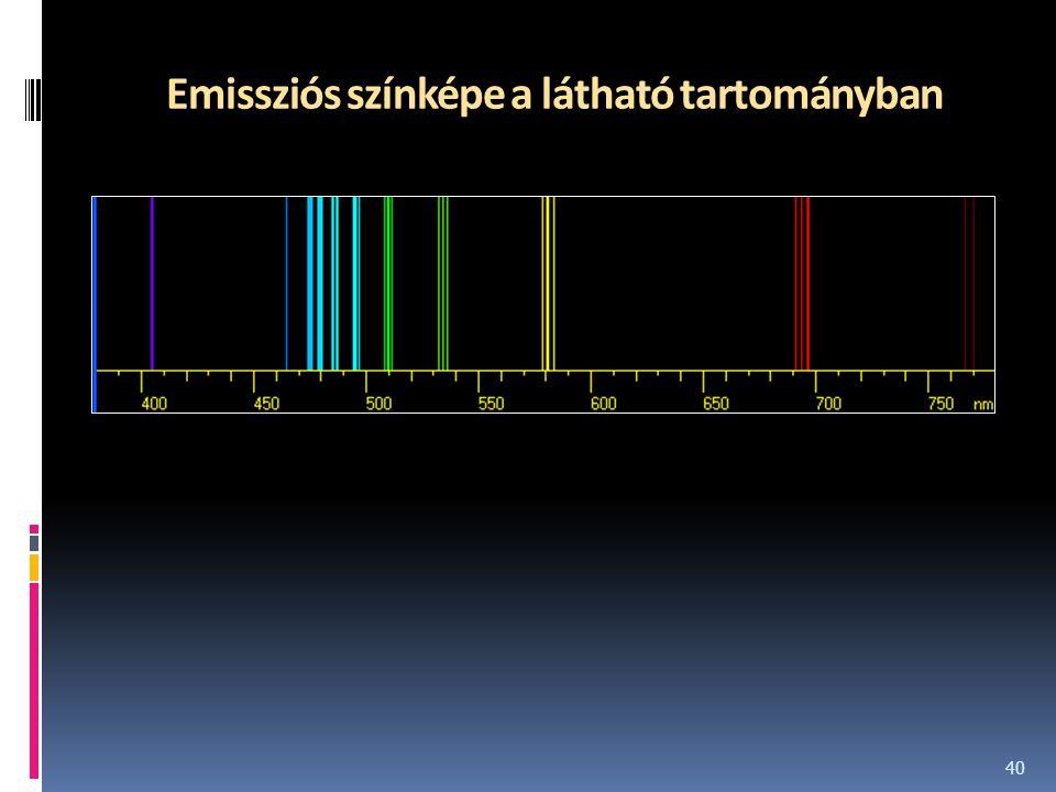 Emissziós színképe a látható tartományban 40
