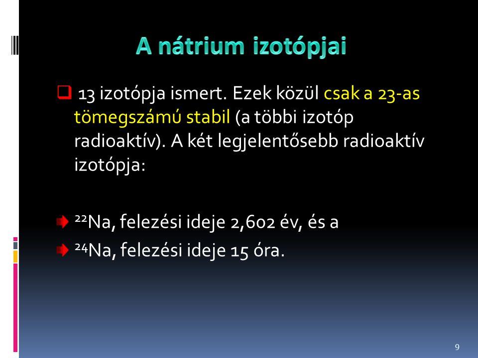  13 izotópja ismert. Ezek közül csak a 23-as tömegszámú stabil (a többi izotóp radioaktív). A két legjelentősebb radioaktív izotópja: 22 Na, felezési