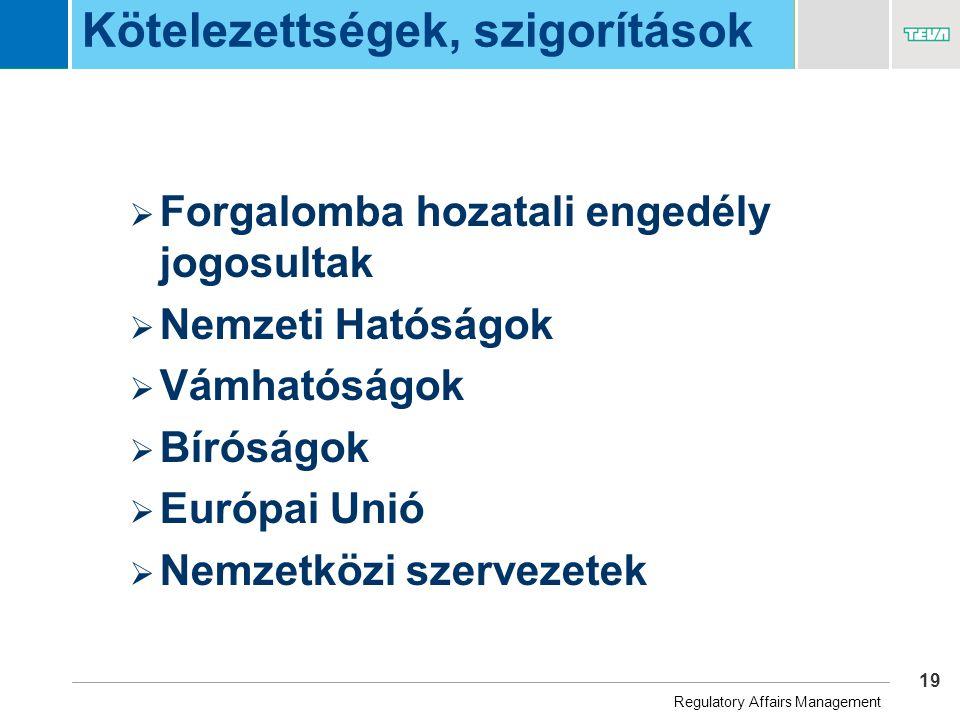 19 Business Unit Name Kötelezettségek, szigorítások  Forgalomba hozatali engedély jogosultak  Nemzeti Hatóságok  Vámhatóságok  Bíróságok  Európai Unió  Nemzetközi szervezetek Regulatory Affairs Management