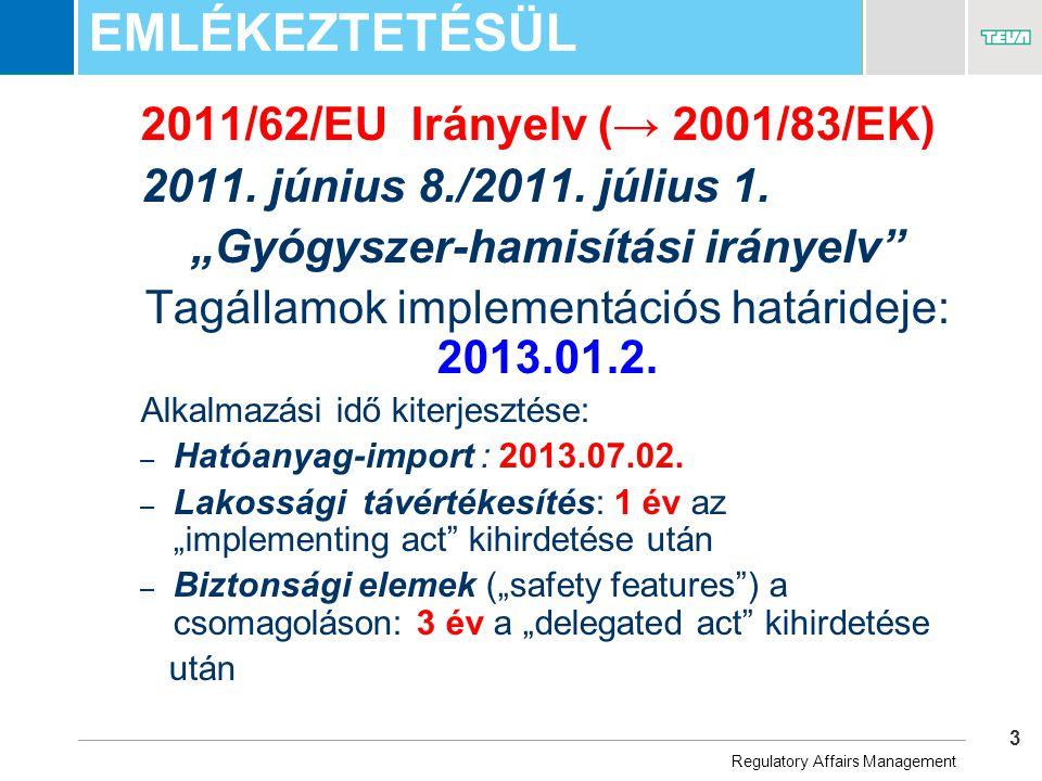 3 Business Unit Name EMLÉKEZTETÉSÜL 2011/62/EU Irányelv (→ 2001/83/EK) 2011.