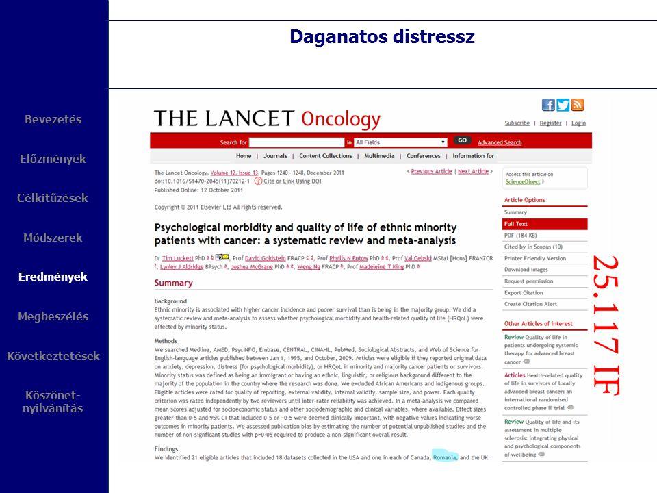 Daganatos distressz Bevezetés Előzmények Célkitűzések Módszerek Eredmények Megbeszélés Következtetések Köszönet- nyilvánítás
