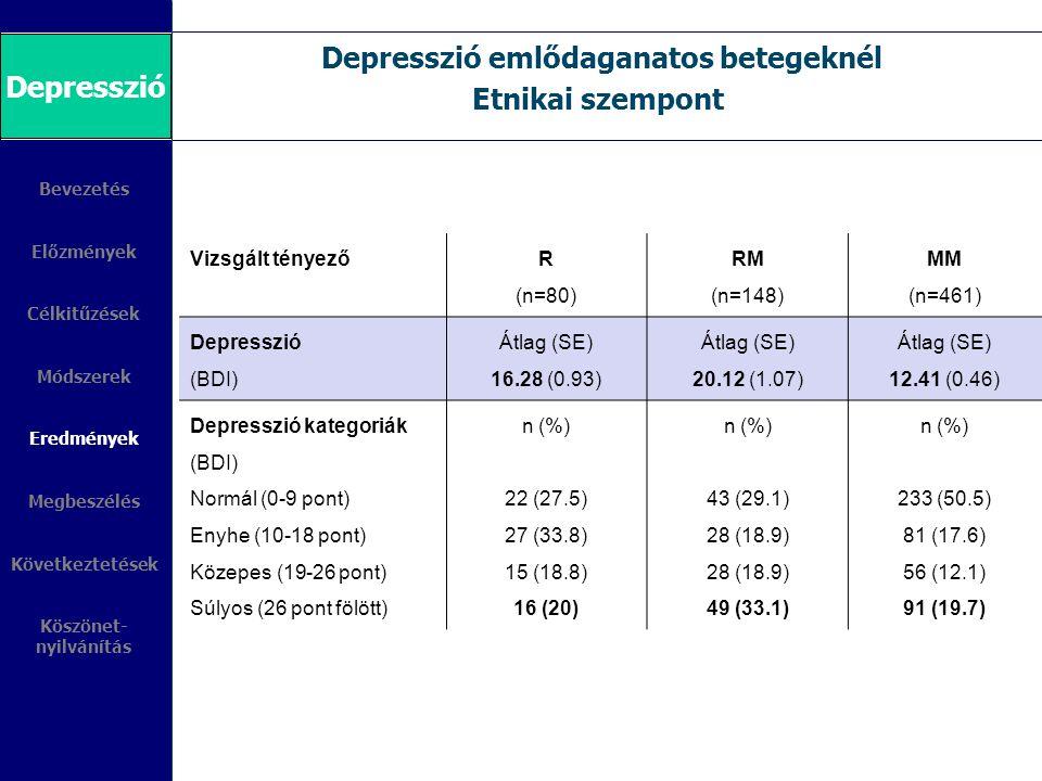 Depresszió emlődaganatos betegeknél Etnikai szempont Bevezetés Előzmények Célkitűzések Módszerek Eredmények Megbeszélés Következtetések Köszönet- nyil