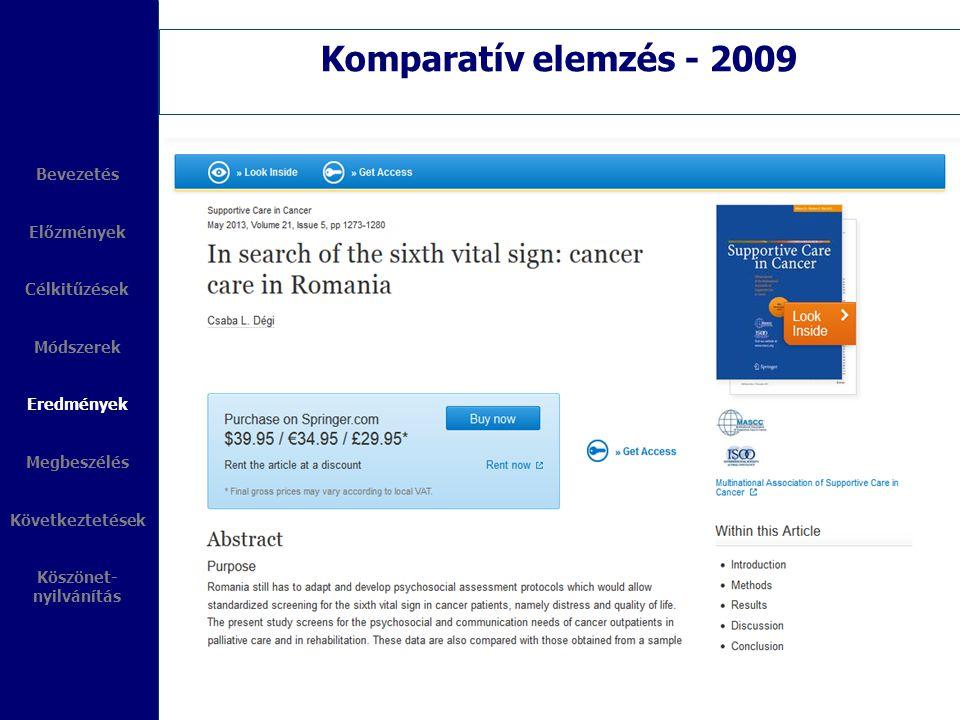 Komparatív elemzés - 2009 Bevezetés Előzmények Célkitűzések Módszerek Eredmények Megbeszélés Következtetések Köszönet- nyilvánítás