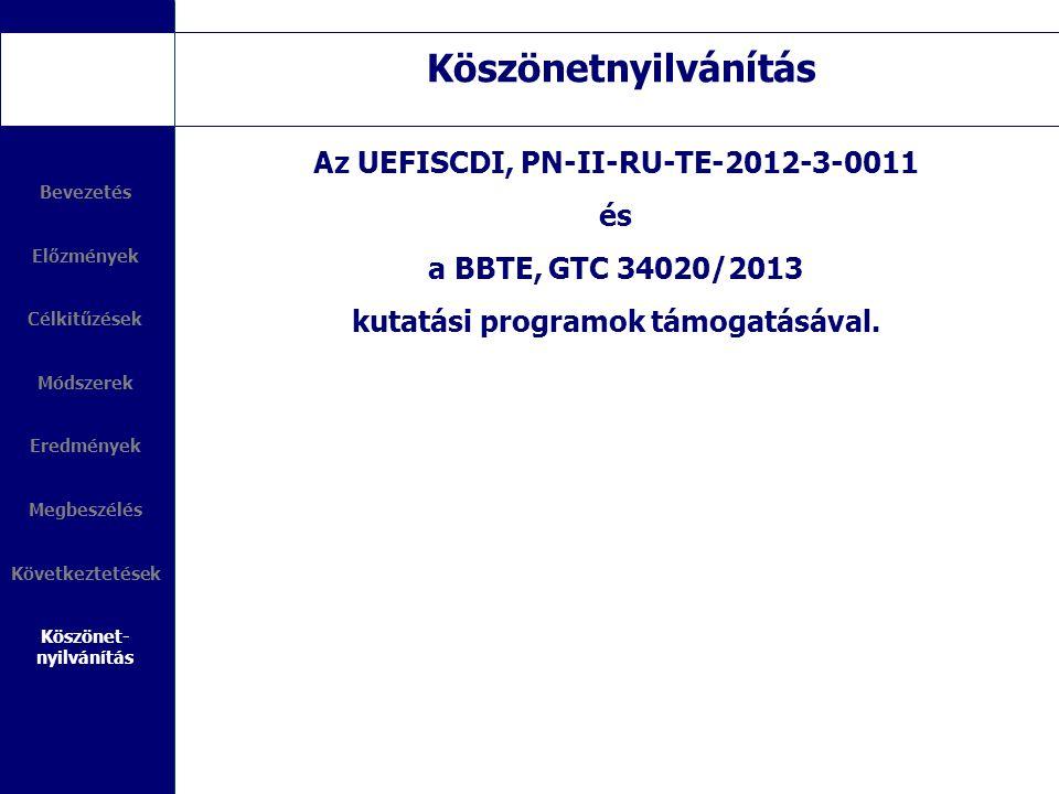 Köszönetnyilvánítás Bevezetés Előzmények Célkitűzések Módszerek Eredmények Megbeszélés Következtetések Köszönet- nyilvánítás Az UEFISCDI, PN-II-RU-TE-