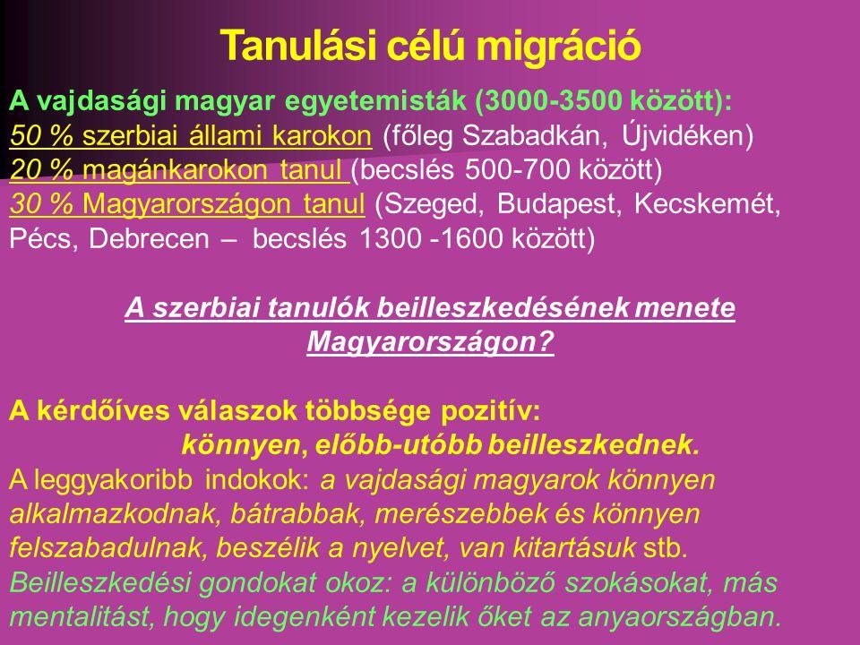 Tanulási célú migráció A vajdasági magyar egyetemisták (3000-3500 között): 50 % szerbiai állami karokon (főleg Szabadkán, Újvidéken) 20 % magánkarokon tanul (becslés 500-700 között) 30 % Magyarországon tanul (Szeged, Budapest, Kecskemét, Pécs, Debrecen – becslés 1300 -1600 között) A szerbiai tanulók beilleszkedésének menete Magyarországon.