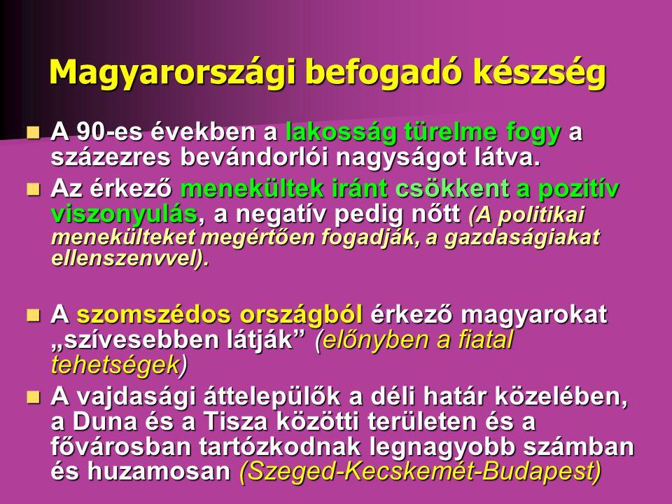 Magyarországi befogadó készség  A 90-es években a lakosság türelme fogy a százezres bevándorlói nagyságot látva.
