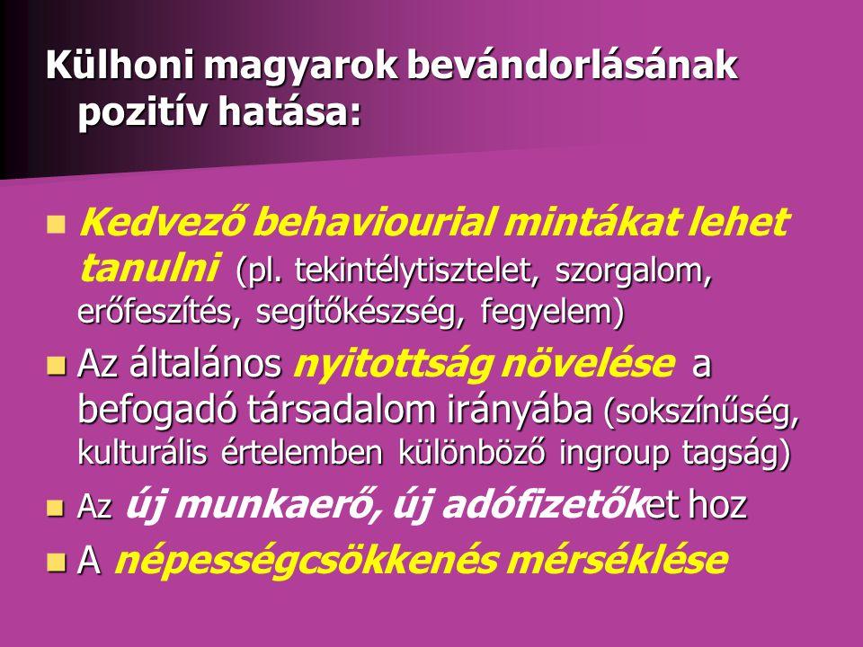 Külhoni magyarok bevándorlásának pozitív hatása:  (pl.