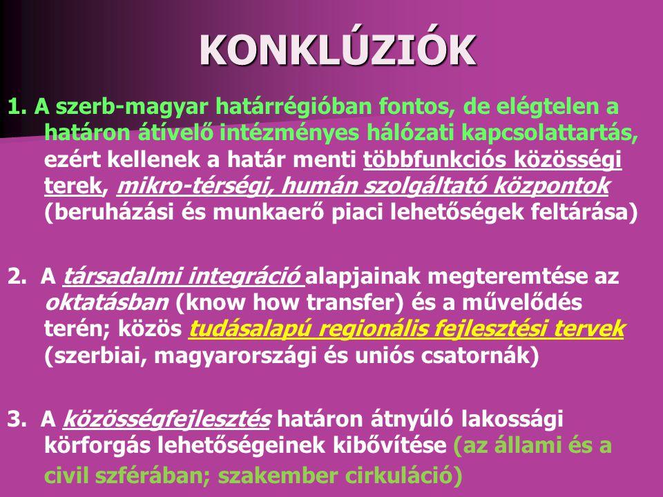 KONKLÚZIÓK 1.