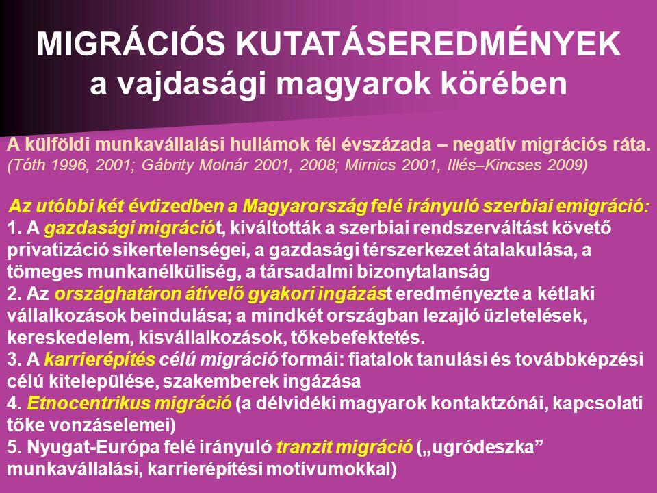 MIGRÁCIÓS KUTATÁSEREDMÉNYEK a vajdasági magyarok körében A külföldi munkavállalási hullámok fél évszázada – negatív migrációs ráta.
