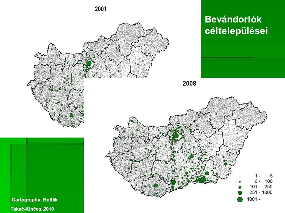 Cartography: Bottlik Bevándorlók céltelepülései Takač-Kinčes, 2010