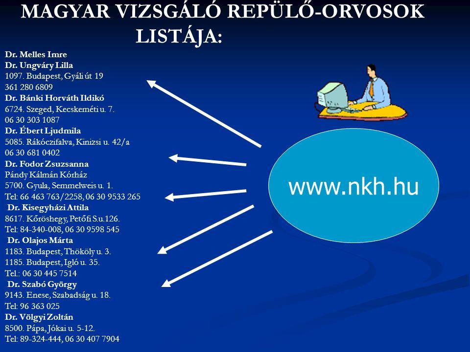 www.nkh.hu MAGYAR VIZSGÁLÓ REPÜLŐ-ORVOSOK LISTÁJA: Dr. Melles Imre Dr. Ungváry Lilla 1097. Budapest, Gyáli út 19 361 280 6809 Dr. Bánki Horváth Ildikó