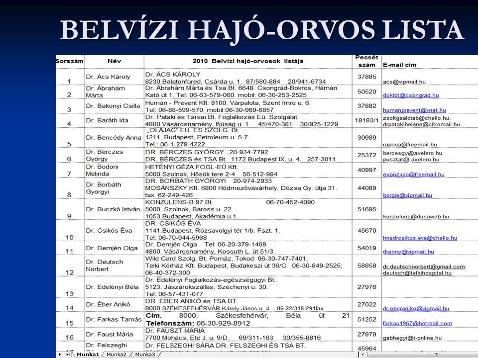 BELVÍZI HAJÓ-ORVOS LISTA BELVÍZI HAJÓ-ORVOS LISTA