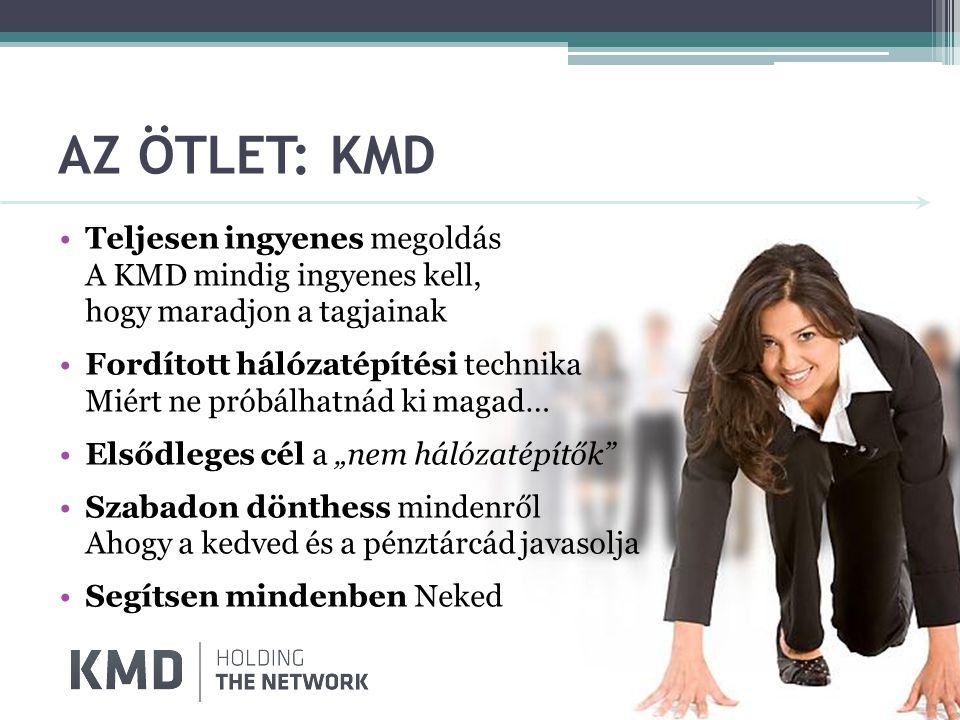 """AZ ÖTLET: KMD •Teljesen ingyenes megoldás A KMD mindig ingyenes kell, hogy maradjon a tagjainak •Fordított hálózatépítési technika Miért ne próbálhatnád ki magad… •Elsődleges cél a """"nem hálózatépítők •Szabadon dönthess mindenről Ahogy a kedved és a pénztárcád javasolja •Segítsen mindenben Neked"""