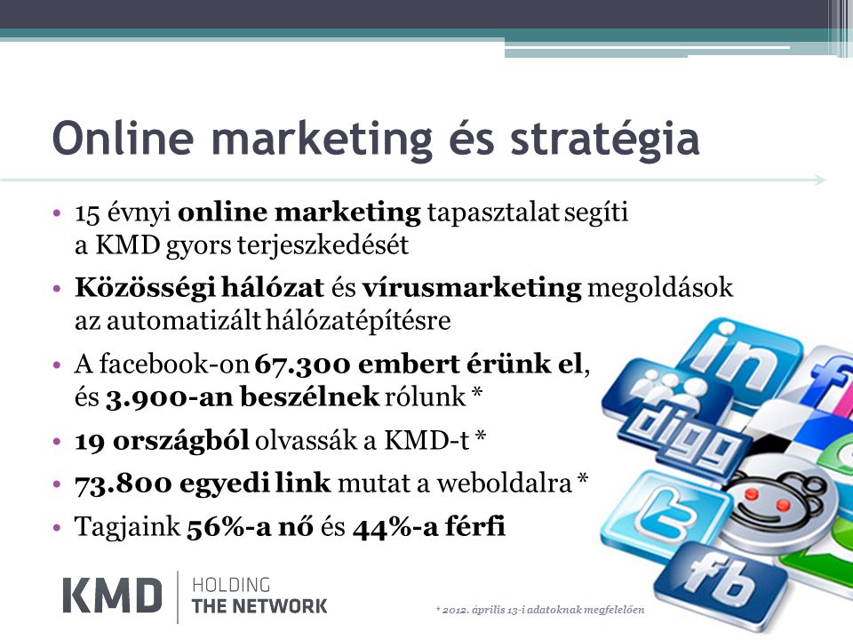 Online marketing és stratégia •15 évnyi online marketing tapasztalat segíti a KMD gyors terjeszkedését •Közösségi hálózat és vírusmarketing megoldások az automatizált hálózatépítésre •A facebook-on 67.300 embert érünk el, és 3.900-an beszélnek rólunk * •19 országból olvassák a KMD-t * •73.800 egyedi link mutat a weboldalra * •Tagjaink 56%-a nő és 44%-a férfi * 2012.