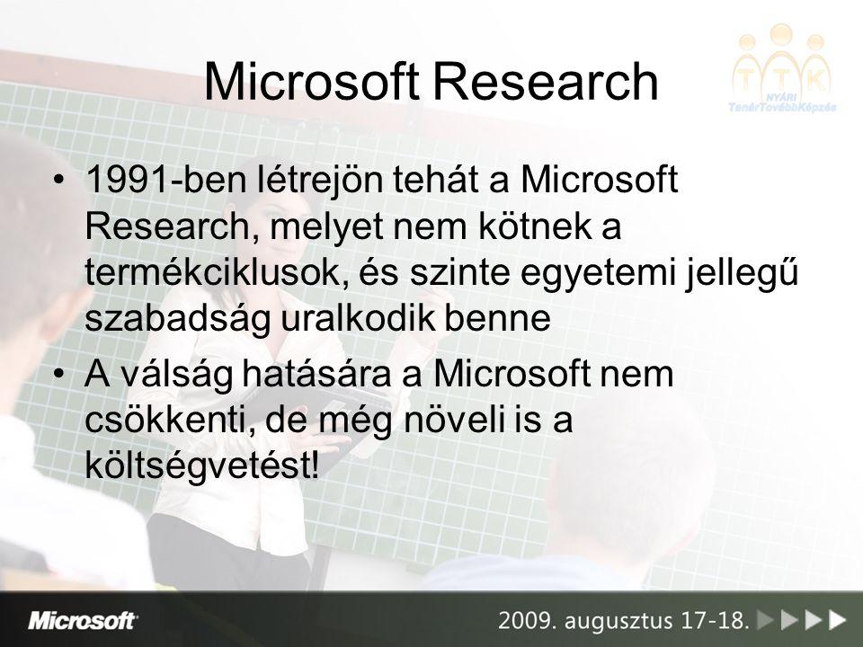 Microsoft Research •1991-ben létrejön tehát a Microsoft Research, melyet nem kötnek a termékciklusok, és szinte egyetemi jellegű szabadság uralkodik benne •A válság hatására a Microsoft nem csökkenti, de még növeli is a költségvetést!