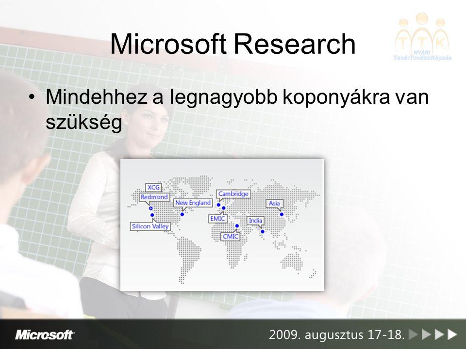 Microsoft Research •Microsoft ≠ Windows és Office •A mikroprocesszorok 98%-a nem PC-kbe vagy laptopokba kerül.