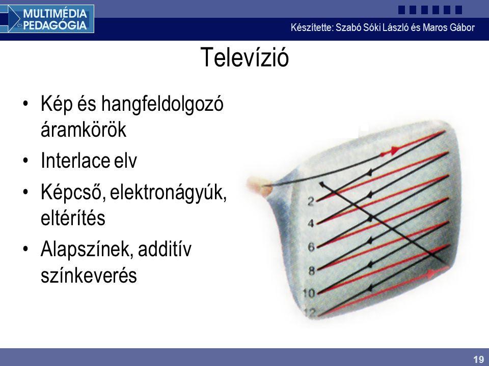 Készítette: Szabó Sóki László és Maros Gábor 19 Televízió •Kép és hangfeldolgozó áramkörök •Interlace elv •Képcső, elektronágyúk, eltérítés •Alapszíne