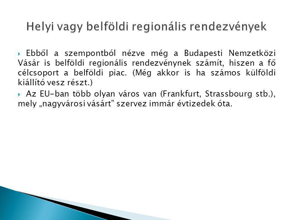  Ebből a szempontból nézve még a Budapesti Nemzetközi Vásár is belföldi regionális rendezvénynek számít, hiszen a fő célcsoport a belföldi piac.
