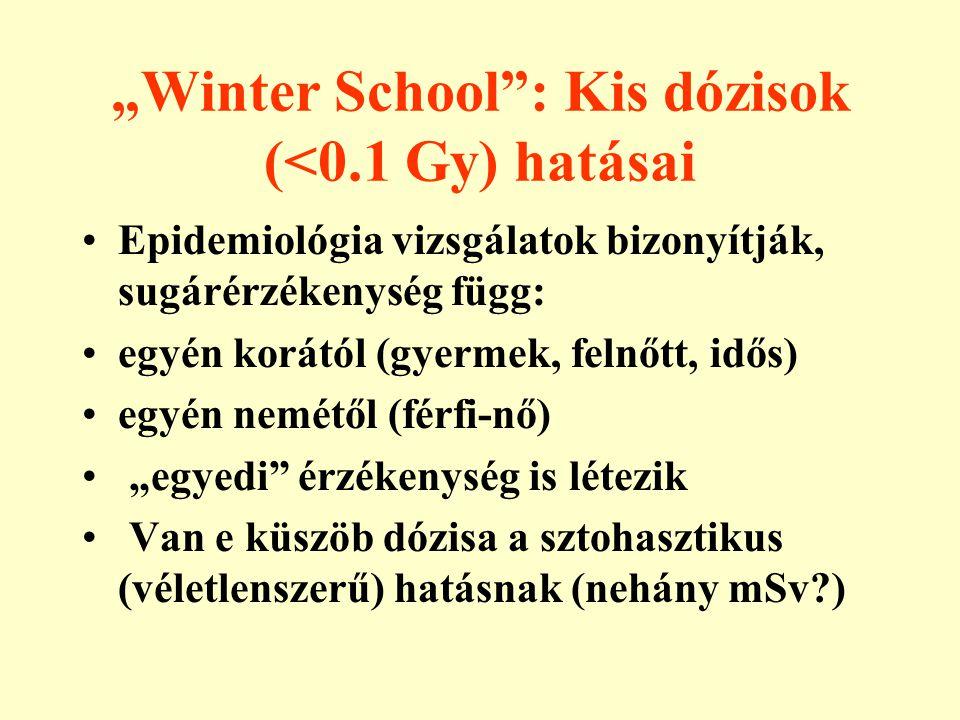 """""""Winter School"""": Kis dózisok (<0.1 Gy) hatásai •Epidemiológia vizsgálatok bizonyítják, sugárérzékenység függ: •egyén korától (gyermek, felnőtt, idős)"""